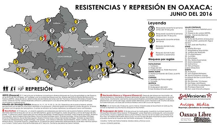 Mapa evidencia las zonas estratégicas de la resistencia en Oaxaca